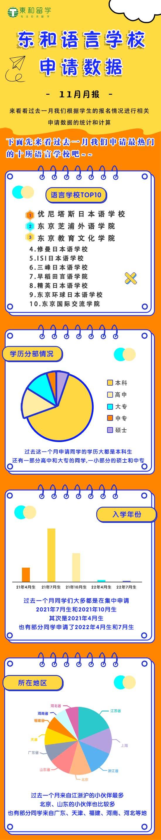 11月报-网站.jpg